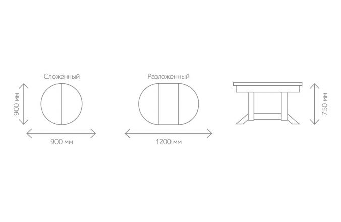 Габаритные размеры стола